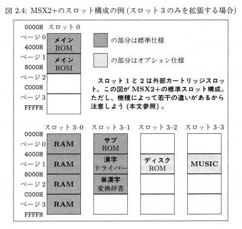 MSX2plus_with_primary_slot.jpg