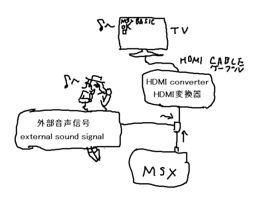 schematic-for-showing-MSX-video-with-external-sound-input.png