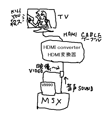 schematic-for-showing-V9990-video-with-MSX-sound.png