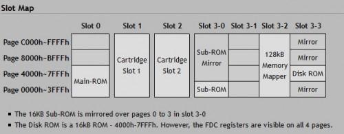 NMS8250-Slot.jpg