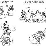 saki-and-haniwa-haru-and-anya-flipped
